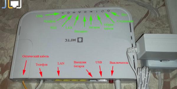 Настройки домашней сети Wi-Fi